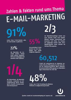 E-mail Marketing, Digital Marketing, Business, Info Graphics, Blogging, Tips And Tricks, Things To Do