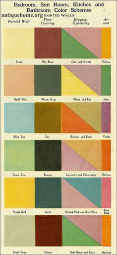1920 Color Combinations   Bedroom, Bath, Kitchen Color Schemes