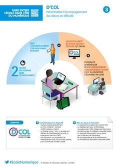 [École numérique] D'Col, un service d'accompagnement interactif personnalisé pour 30 000 élèves de 6e de l'éducation prioritaire - http://www.education.gouv.fr/cid72307/point-d-etape-de-l-entree-de-l-ecole-dans-l-ere-du-numerique.html