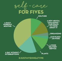kay, let's be honest, our FIVE friends probably need the biggest lesson on self care! Our Investigator/Observer/Theorist friends are Mbti, Just Me, Just In Case, Type 5 Enneagram, Infp, Introvert, Personality Types, Personality Psychology, Personality Profile
