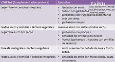 Combinación de legumbres, cereales y frutos secos para proteínas en dieta vegetariana