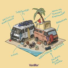 Due to an overwhelming demand I will be limiting the illustrations to 3 per week of each type. If this one is sold out flick me a message or maybe consider one of the other types. Led time is currently 1 - 3 weeks Are you a campervan owner? Vw Bus, Vw Camper, Vw T3 Westfalia, Custom Camper Vans, Van Living, Sprinter Van, Mercedes Sprinter, Surfer, Custom Trucks