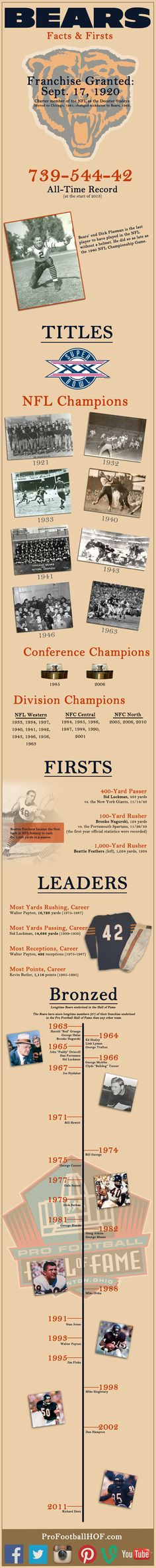 Facts and Firsts: Chicago Bears