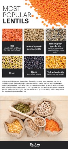 Most popular lentils - Dr. Axe http://www.draxe.com #health #holistic #natural