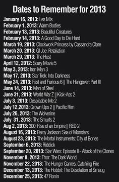 Just for lol: Dates to remember for 2013