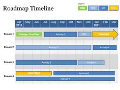 Product Strategy Roadmap Template Portfolio Management Timeline - Roadmap timeline template ppt