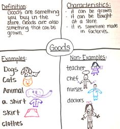 Goods and services worksheets first grade