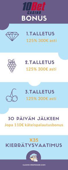 10Bet-netticasino-bonus-infograafina