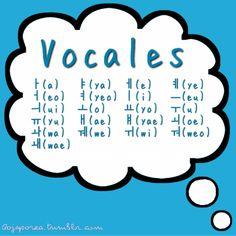 Reto Hangul // Si queréis aprender coreano y japonés visitad mi blog en este link: www.gojaporea.tumblr.com ^___^ gracias amigos!