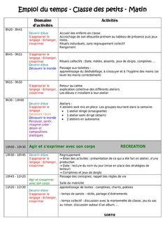 Petite section – Emploi du temps - PS – Outils de la rentrée - Maternelle – Cycle 1 School Plan, English Grammar Rules, Cycle 1, Preschool, Teaching, How To Plan, Education, Classroom, Kindergarten