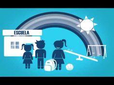 ▶ Sensibilización trabajo infantil para estudiantes - YouTube ¿qué es el trabajo infantil?