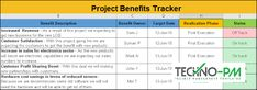 Tracking project benefits is a core part of Project Benefits Management. This excel template allows a project manager to track various aspects of project benefits including type, alignment, and strategic importance. Project Management Templates, Benefit, Track, How To Get, Business, Projects, Core, Log Projects, Runway