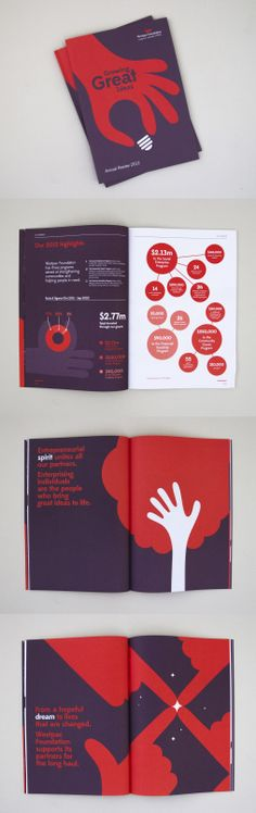 Westpac Foundation Annual Report