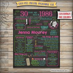 30th Birthday Gift 30 Years Ago Born in 1986 by PRINTSbyMAdesign