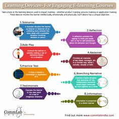 Instructional Design Tips for Engaging E-learning Courses - An Infographic