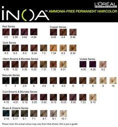 inoa-available-list.jpg (837×900)