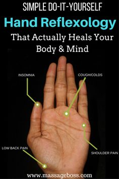 Hand Reflexology Ultimate Guide