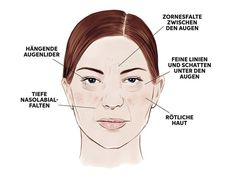 Alkohol-Gesicht Gesicht Mapping, Good To Know, Beauty Hacks, Hair Beauty, Make Up, Health, Movie Posters, Styling Tips, Detox