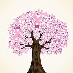 Día Internacional contra del cáncer de mama.