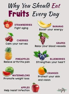 Add Nutrition To Your Diet With These Helpful Tips. There is a wealth of nutritional information waiting to make your acquaintance! Nutrition is full of many different types of foods, diets, supplements and Healthy Habits, Healthy Tips, Healthy Choices, Healthy Snacks, Healthy Recipes, Heart Healthy Foods, Good Health Tips, Healthy Detox, Diet Recipes