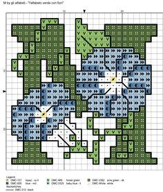 alfabeto verde con fiori M