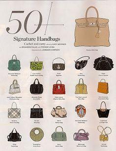 los bolsos y sus nombres//Signature Handbags