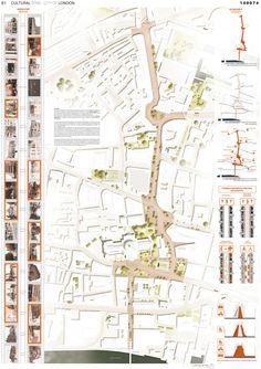 Henning Holk, Julia Müller, Philipp Rösner & Janina Thieme (2014): Cultural Spine. City of London (UK), via competitionline.com