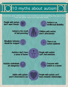 10 myths about autism - infographic Tap the link to check out fidgets and sensory toys! Happy Hands Toys!