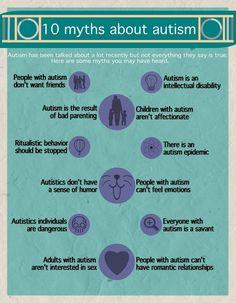 10 Myths About Autism.