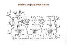 schema-plaid-bebe-natura.jpg (1000×687)