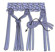 Get instructions for three styles of fringe from Crochet World editor Carol Alexander: www.crochet-world. Crochet Afghans, Crochet Blanket Edging, Crochet Edging Patterns, Crochet Borders, Crochet Pillow, Crochet Scarves, Crochet Stitches, Knitting Patterns, Crochet Edgings