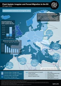 Info-graphic on Irregular and Forced Migration to the EU showing data on documented instances of irregular entry. #MissingMigrants