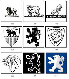 Peugeot - le Lion à travers le temps