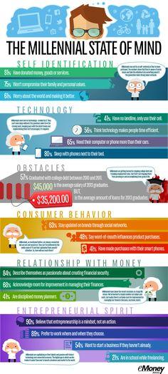Robo-Advisor Comparison Money Pinterest