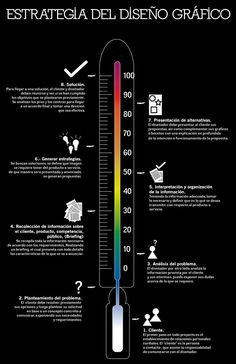 Estratégia de Diseño Gráfico