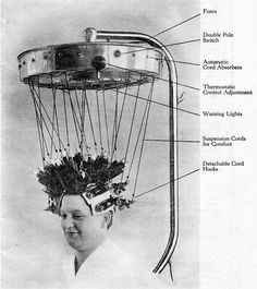 "Icall debuted the wireless perm machine in 1934, which was unplugged before the curlers were attached to the head. From ""Permanent Waving:"