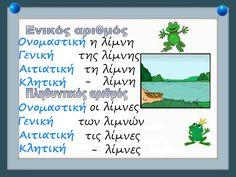 Greek Language, Grammar, Teacher, Education, School, Professor, Greek, Teachers, Onderwijs