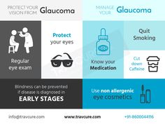 Early detection & careful, lifelong #treatment can avoid #VisionLoss in most people with #glaucoma . Learn #Tips to Protect your #vision.