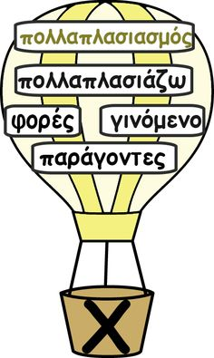 Λεξιλόγιο για πολλαπλασιασμό