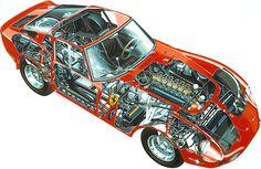 Ferrari 250 GTO | by Auto Clasico