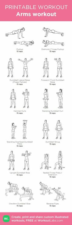 Arms Workout | Posted By: CustomWeightLossProgram.com