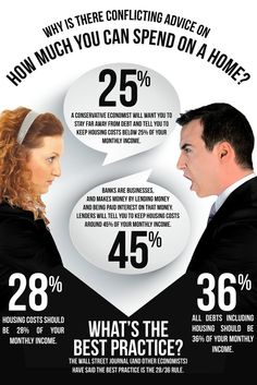 How much should you spend on a home? There's a lot of conflict on that! So is it 25%? 30%? The answer may surprise you!