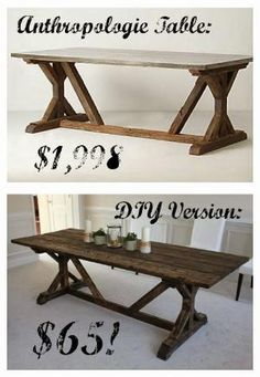 DIY Anthropologie-knockoff Farmhouse Table for only $65, using plans from Ana White! by beverlyh