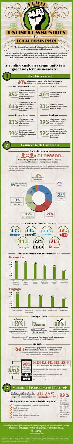 The power of Online Communities for Local Businesses #infografia #infographic #socialmedia