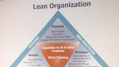 4P's prove Lean Thinking can apply in any industry