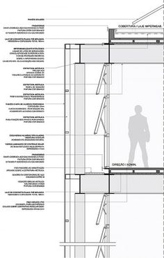 projetos 169.03 concurso: Campus Igara UFCSPA | vitruvius Environmental Architecture, Architecture 101, Building Skin, Double Skin, Passive Design, Architectural Section, Picture Design, Planer, Autocad