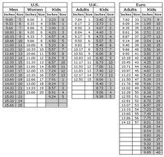 Women's International shoe size conversion chart. U.S., Canada ...