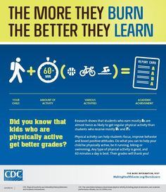 Kids who are physically active get better grades.