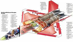 YF23 cutaway - THIS PLANE never went into production. WHY? Its modest weapons load. But in regard to stealth, it had a lower RCS than the F-22 - there it is!