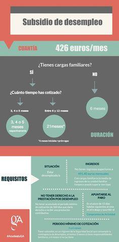 Subsidio de desempleo | gestores.net